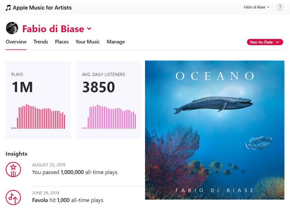 Oceano Fabio di Biase Apple Music Streams